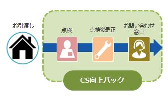 CSkoujou - コピー